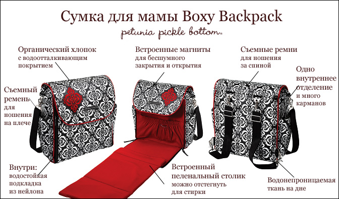 Сумка для мам Boxy Backpack